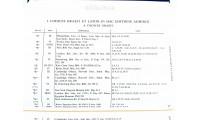 Novum Testamentum Graece (25042) Греческий Новый Завет. Нестле-Аланд. 27 издание